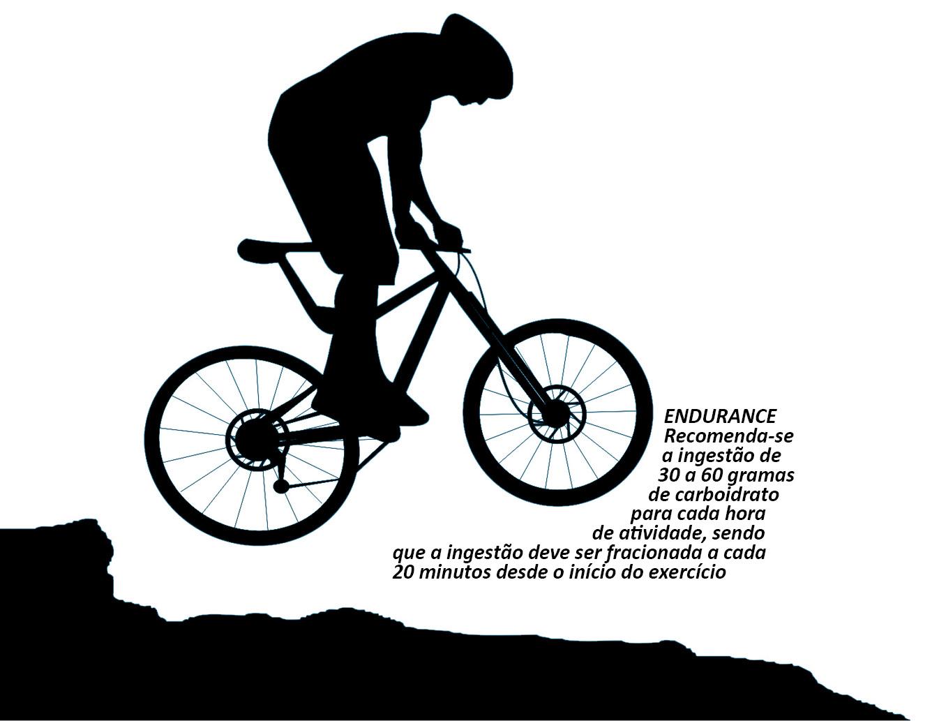 Suplemento Esportivo Ciclismo Revista Correr Corrida